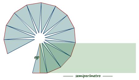 Áreas de figuras básicas y sus relaciones con el área del rectángulo