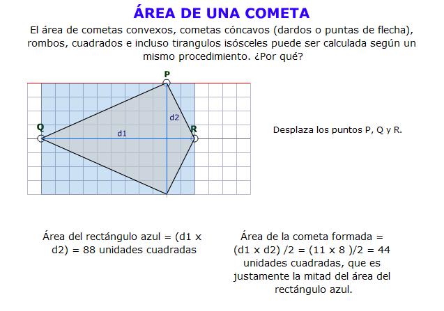 Comprobación interactiva del área de un cometa cualquiera