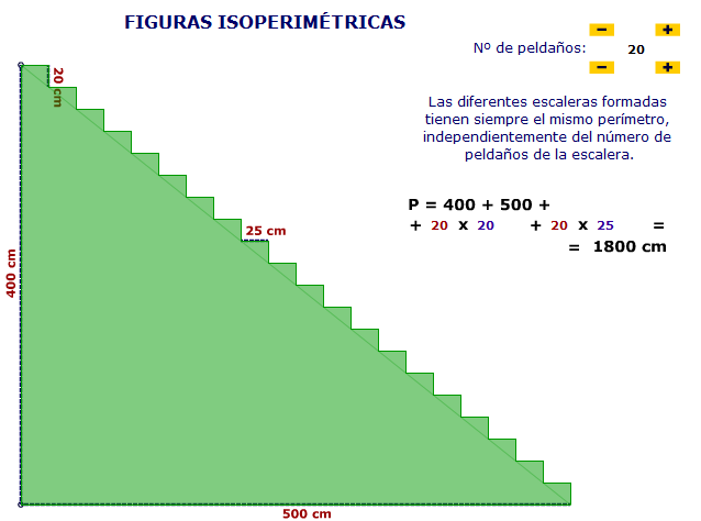 Escalera configurable. Ilustración de figuras isoperimétricas.