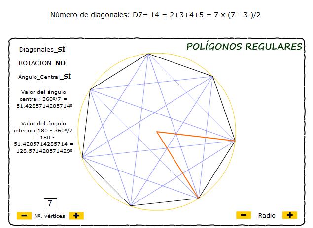 Visualización de polígonos regulares de diferentes números de lados