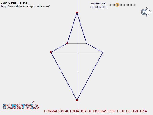 Construcción de figuras simétricas con una poligonal dinámica