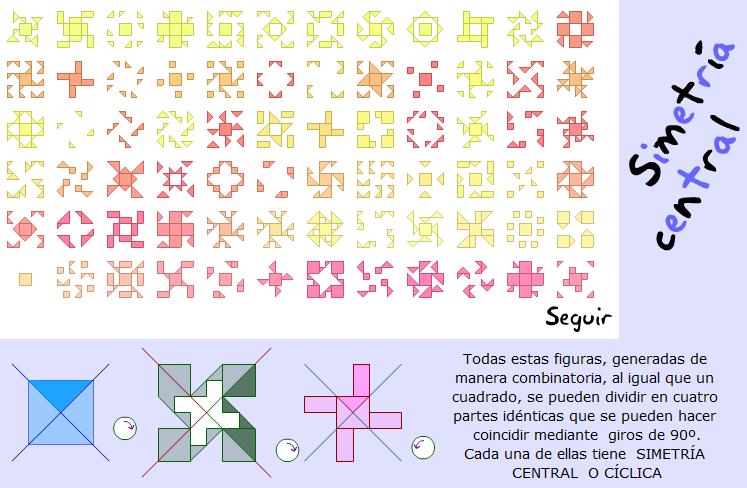 Ilustración dinámica de la simetría central o cíclica.