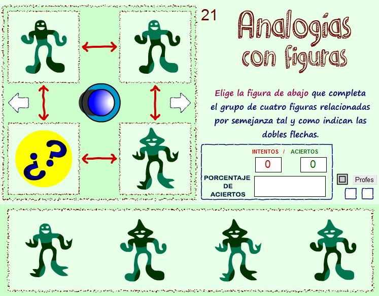 Razonamiento analógico con figuras